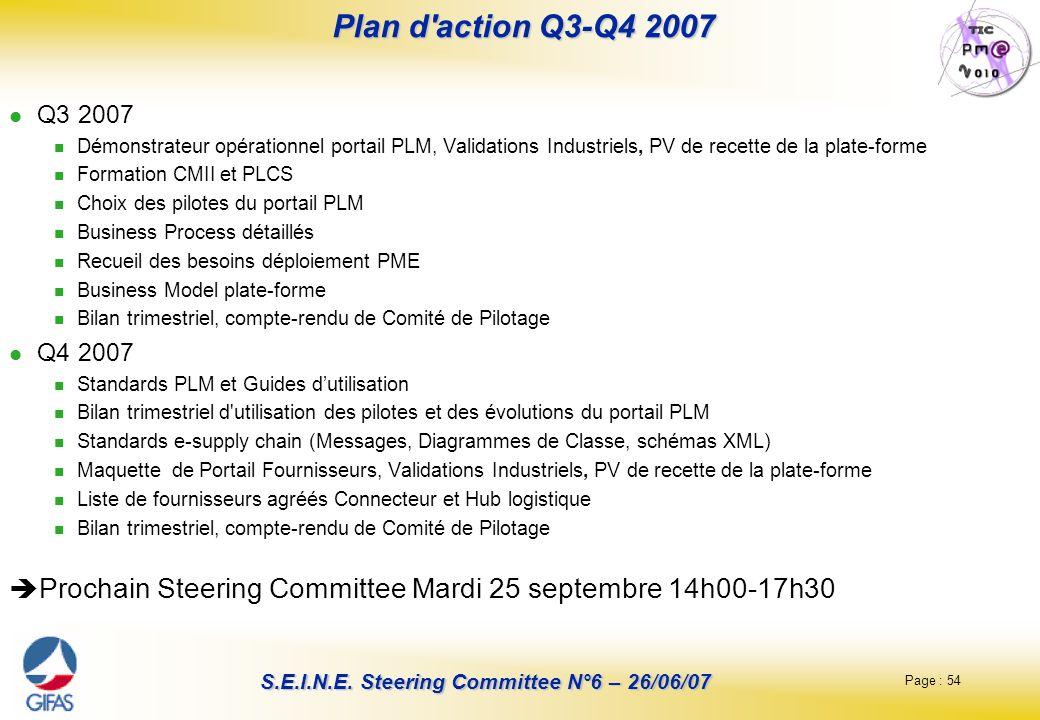 Page : 54 S.E.I.N.E. Steering Committee N°6 – 26/06/07 Plan d'action Q3-Q4 2007 Plan d'action Q3-Q4 2007 Q3 2007 Démonstrateur opérationnel portail PL