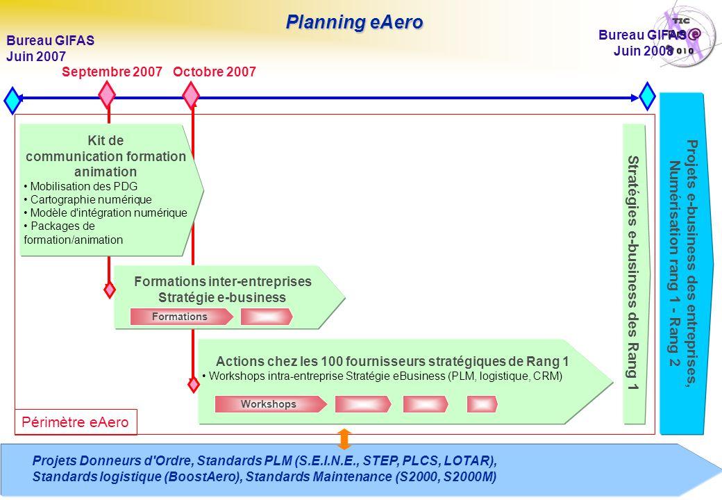 Page : 9 S.E.I.N.E. Steering Committee N°6 – 26/06/07 Octobre 2007 Actions chez les 100 fournisseurs stratégiques de Rang 1 Workshops intra-entreprise