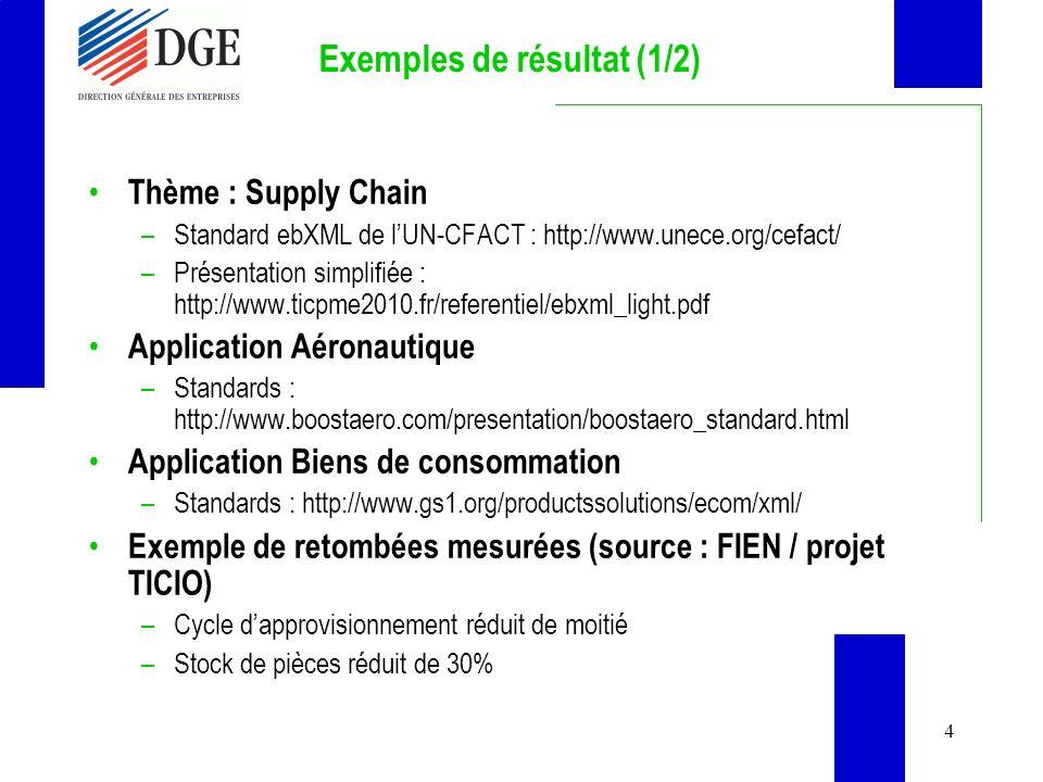 4 Exemples de résultat (1/2) Thème : Supply Chain –Standard ebXML de lUN-CFACT : http://www.unece.org/cefact/ –Présentation simplifiée : http://www.ticpme2010.fr/referentiel/ebxml_light.pdf Application Aéronautique –Standards : http://www.boostaero.com/presentation/boostaero_standard.html Application Biens de consommation –Standards : http://www.gs1.org/productssolutions/ecom/xml/ Exemple de retombées mesurées (source : FIEN / projet TICIO) –Cycle dapprovisionnement réduit de moitié –Stock de pièces réduit de 30%