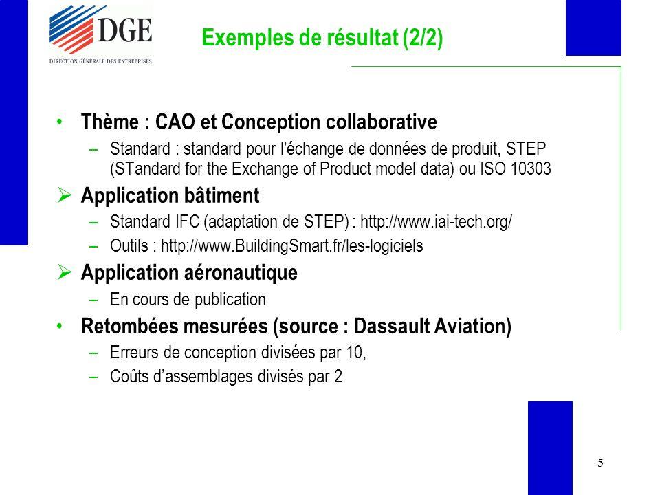 5 Exemples de résultat (2/2) Thème : CAO et Conception collaborative –Standard : standard pour l échange de données de produit, STEP (STandard for the Exchange of Product model data) ou ISO 10303 Application bâtiment –Standard IFC (adaptation de STEP) : http://www.iai-tech.org/ –Outils : http://www.BuildingSmart.fr/les-logiciels Application aéronautique –En cours de publication Retombées mesurées (source : Dassault Aviation) –Erreurs de conception divisées par 10, –Coûts dassemblages divisés par 2