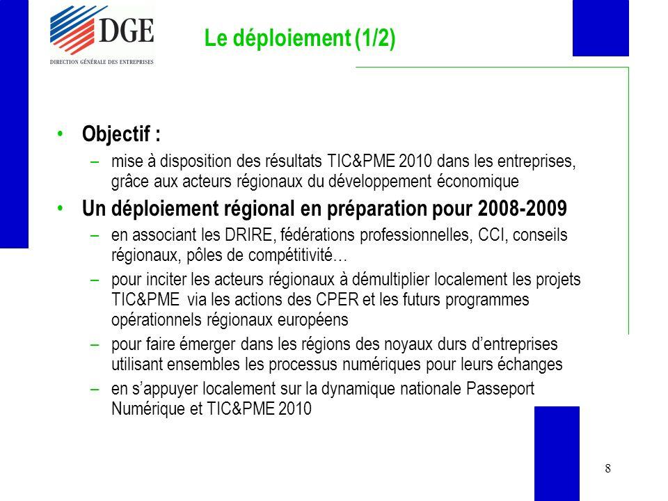 8 Le déploiement (1/2) Objectif : –mise à disposition des résultats TIC&PME 2010 dans les entreprises, grâce aux acteurs régionaux du développement économique Un déploiement régional en préparation pour 2008-2009 –en associant les DRIRE, fédérations professionnelles, CCI, conseils régionaux, pôles de compétitivité… –pour inciter les acteurs régionaux à démultiplier localement les projets TIC&PME via les actions des CPER et les futurs programmes opérationnels régionaux européens –pour faire émerger dans les régions des noyaux durs dentreprises utilisant ensembles les processus numériques pour leurs échanges –en sappuyer localement sur la dynamique nationale Passeport Numérique et TIC&PME 2010