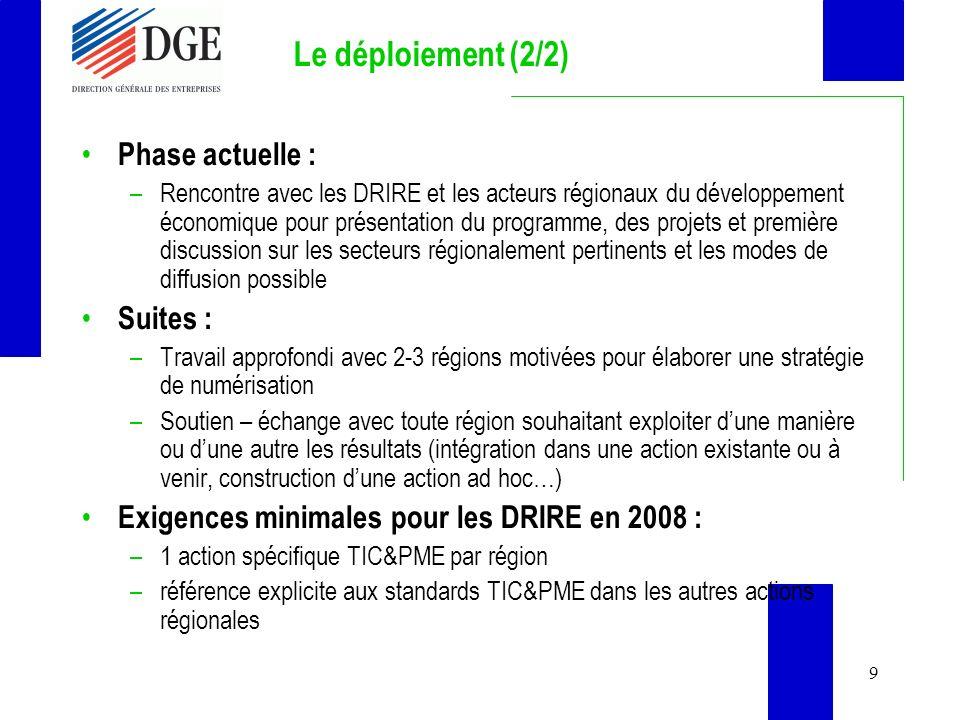 9 Le déploiement (2/2) Phase actuelle : –Rencontre avec les DRIRE et les acteurs régionaux du développement économique pour présentation du programme, des projets et première discussion sur les secteurs régionalement pertinents et les modes de diffusion possible Suites : –Travail approfondi avec 2-3 régions motivées pour élaborer une stratégie de numérisation –Soutien – échange avec toute région souhaitant exploiter dune manière ou dune autre les résultats (intégration dans une action existante ou à venir, construction dune action ad hoc…) Exigences minimales pour les DRIRE en 2008 : –1 action spécifique TIC&PME par région –référence explicite aux standards TIC&PME dans les autres actions régionales