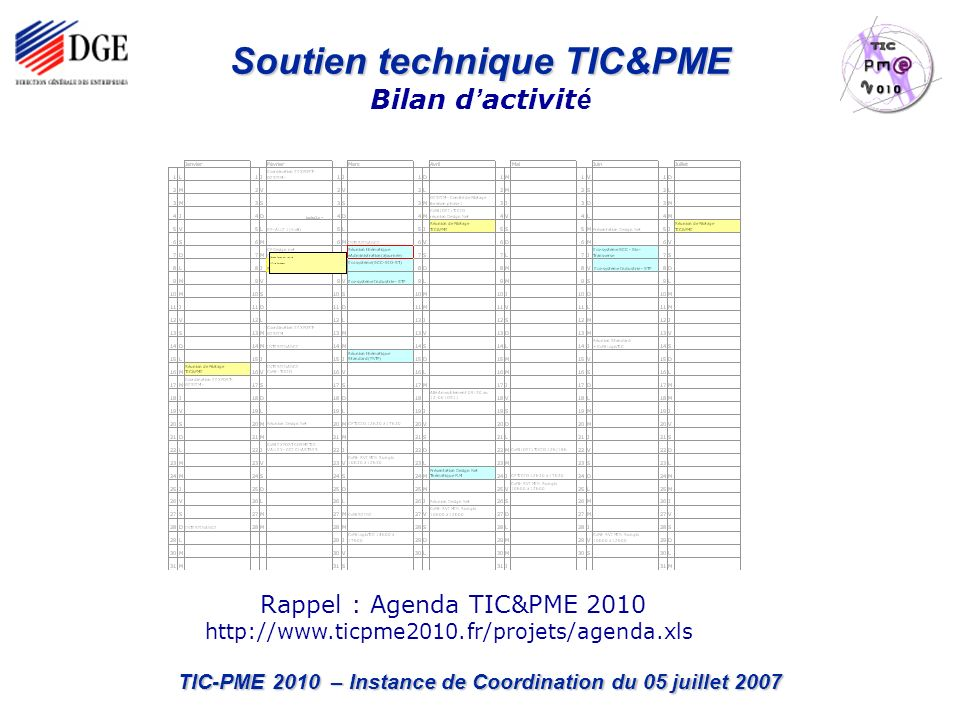 TIC-PME 2010 – Instance de Coordination du 05 juillet 2007 Soutien technique TIC&PME Soutien technique TIC&PME Bilan d activit é Rappel : Agenda TIC&PME 2010 http://www.ticpme2010.fr/projets/agenda.xls