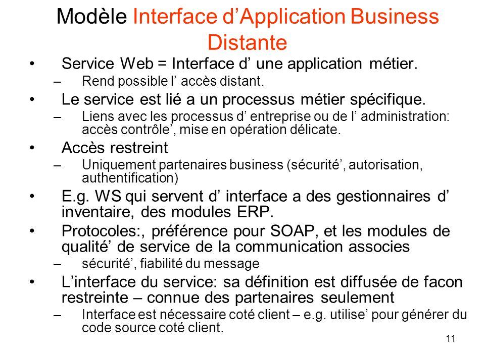 11 Modèle Interface dApplication Business Distante Service Web = Interface d une application métier. –Rend possible l accès distant. Le service est li