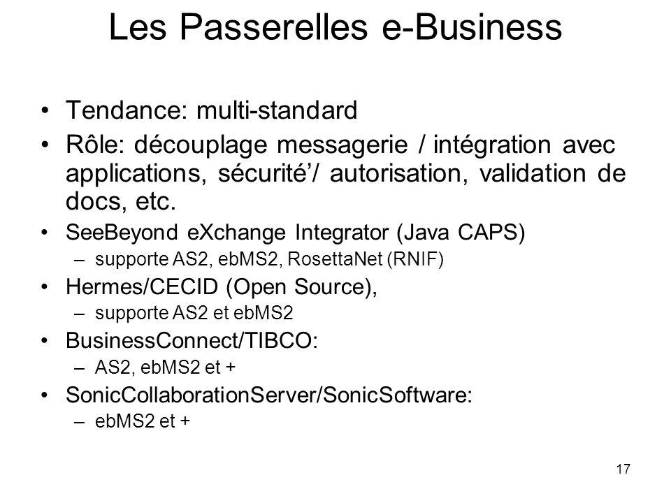17 Les Passerelles e-Business Tendance: multi-standard Rôle: découplage messagerie / intégration avec applications, sécurité/ autorisation, validation