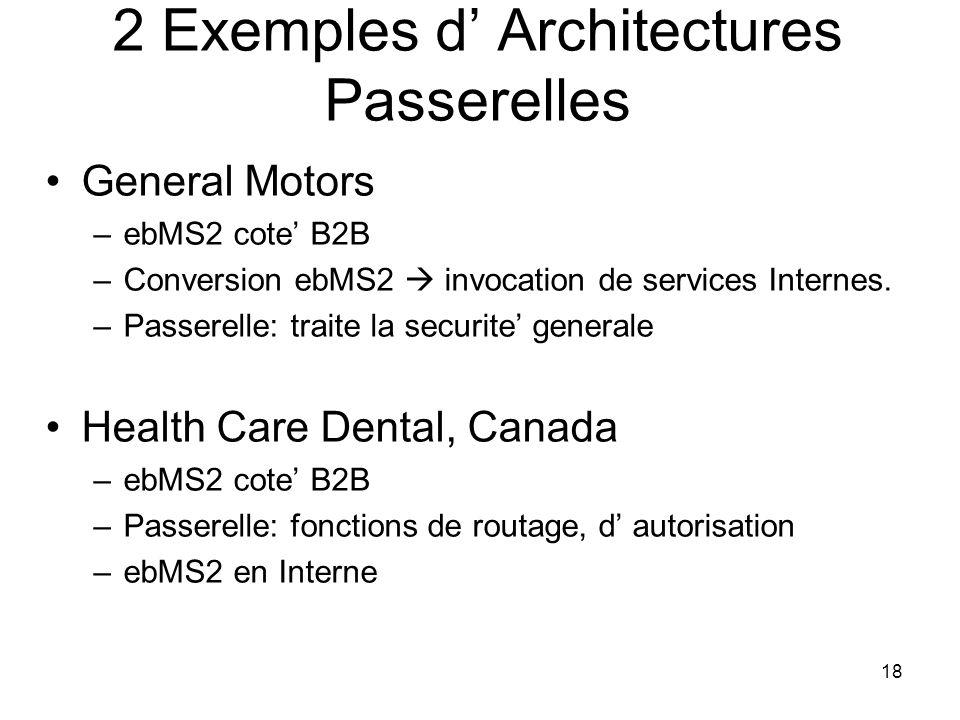18 2 Exemples d Architectures Passerelles General Motors –ebMS2 cote B2B –Conversion ebMS2 invocation de services Internes. –Passerelle: traite la sec