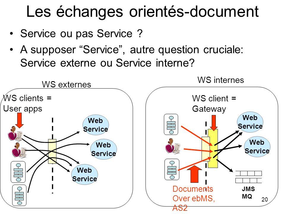 20 Les échanges orientés-document Service ou pas Service ? A supposer Service, autre question cruciale: Service externe ou Service interne? Web Servic