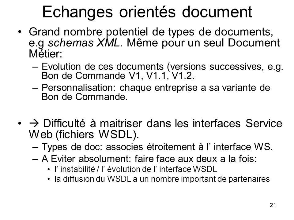 21 Echanges orientés document Grand nombre potentiel de types de documents, e.g schemas XML. Même pour un seul Document Métier: –Evolution de ces docu