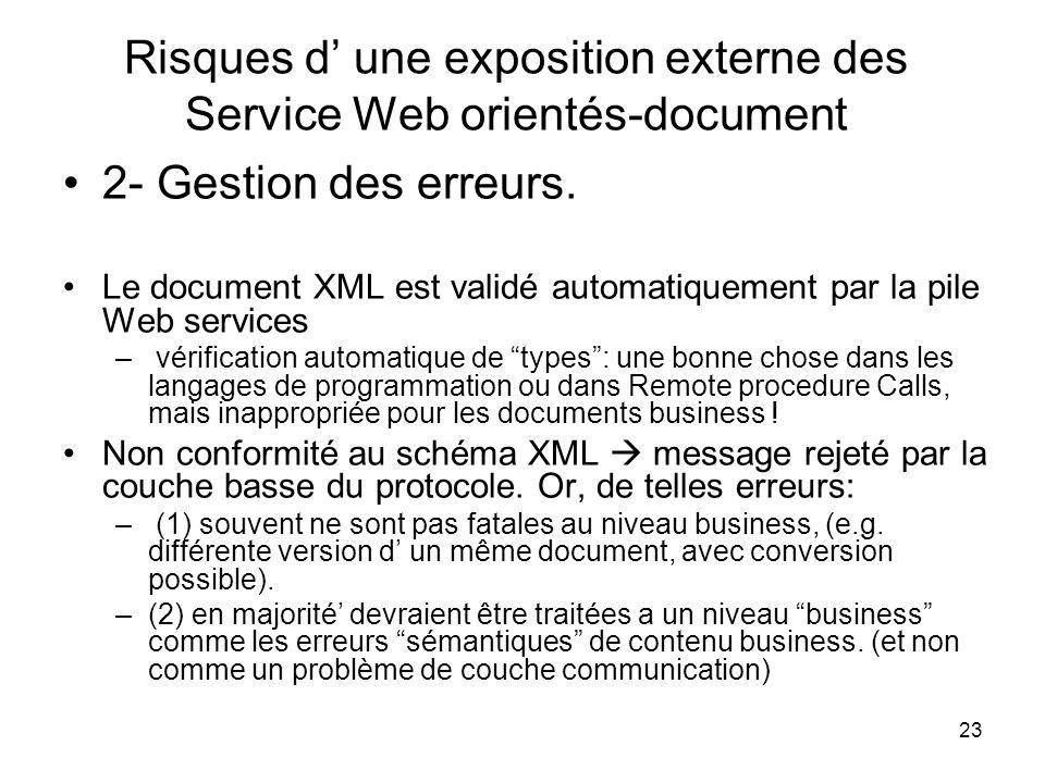 23 Risques d une exposition externe des Service Web orientés-document 2- Gestion des erreurs. Le document XML est validé automatiquement par la pile W