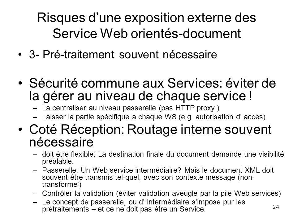 24 Risques dune exposition externe des Service Web orientés-document 3- Pré-traitement souvent nécessaire Sécurité commune aux Services: éviter de la