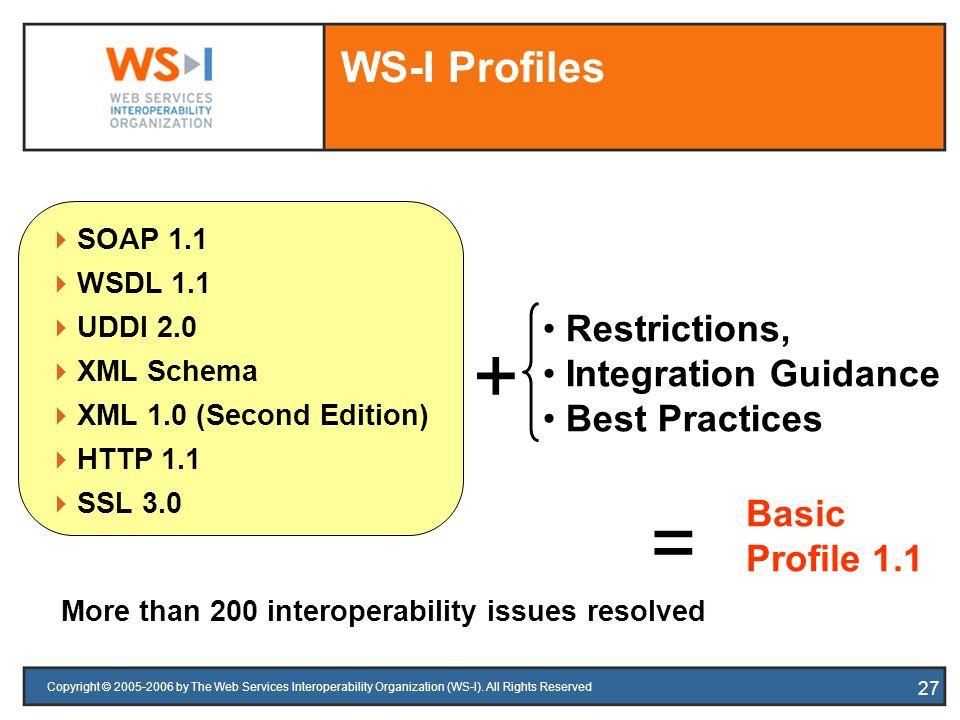 Copyright © 2005-2006 by The Web Services Interoperability Organization (WS-I). All Rights Reserved 27 SOAP 1.1 WSDL 1.1 UDDI 2.0 XML Schema XML 1.0 (