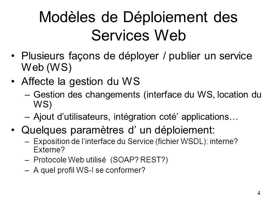 4 Modèles de Déploiement des Services Web Plusieurs façons de déployer / publier un service Web (WS) Affecte la gestion du WS –Gestion des changements