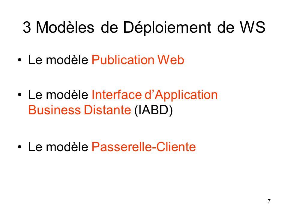 7 3 Modèles de Déploiement de WS Le modèle Publication Web Le modèle Interface dApplication Business Distante (IABD) Le modèle Passerelle-Cliente