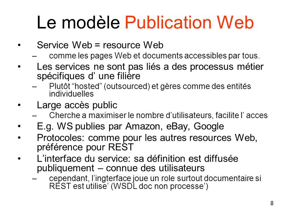 8 Le modèle Publication Web Service Web = resource Web –comme les pages Web et documents accessibles par tous. Les services ne sont pas liés a des pro