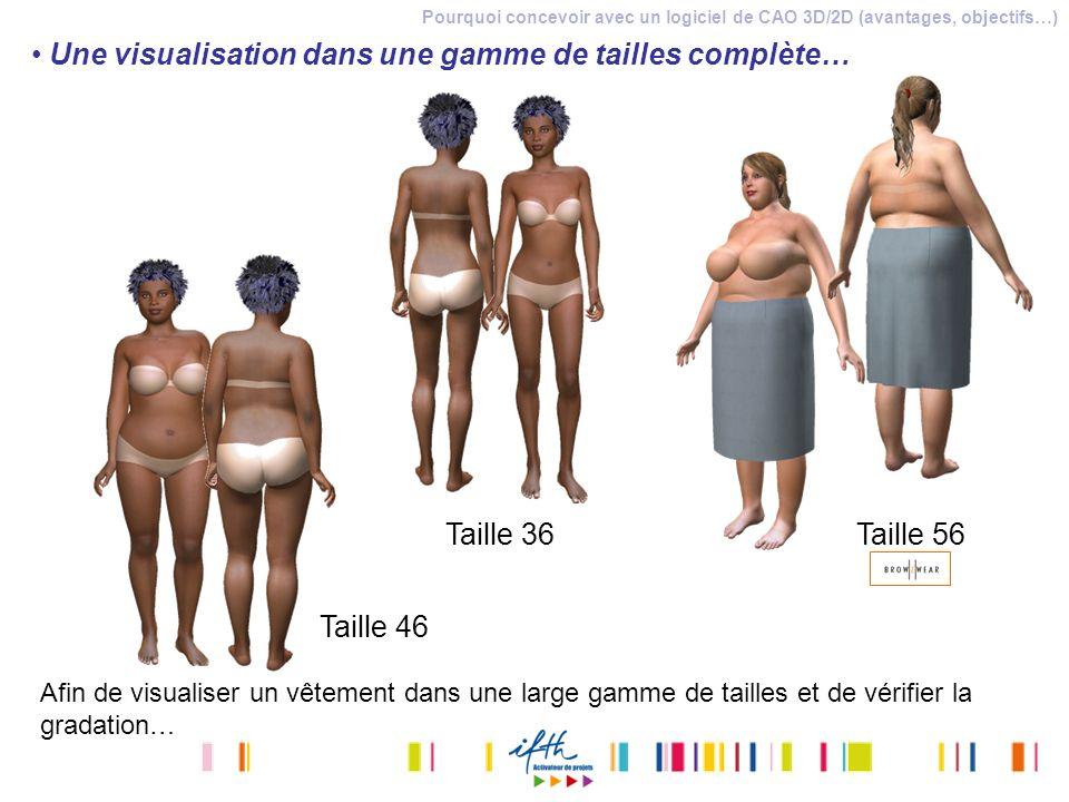 Une visualisation dans une gamme de tailles complète… Taille 36 Taille 46 Taille 56 Pourquoi concevoir avec un logiciel de CAO 3D/2D (avantages, objec