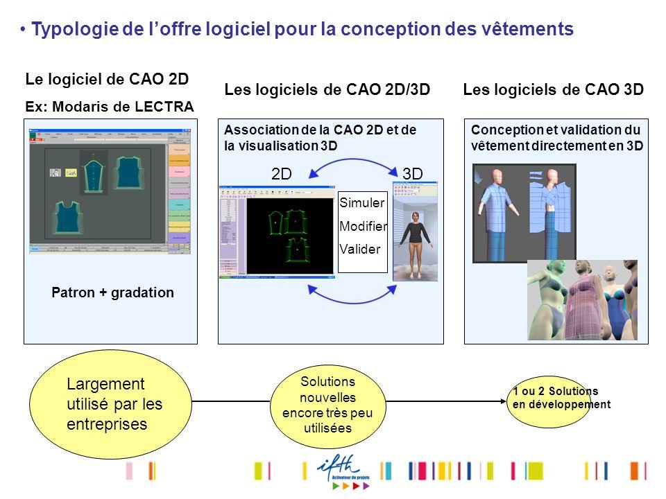 Typologie de loffre logiciel pour la conception des vêtements Patron + gradation 2D3D Association de la CAO 2D et de la visualisation 3D Conception et