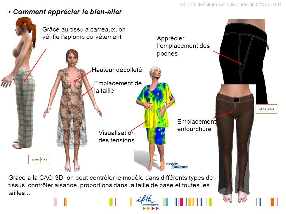 Comment apprécier le bien-aller Les caractéristiques des logiciels de CAO 2D/3D Grâce au tissu à carreaux, on vérifie laplomb du vêtement Apprécier le