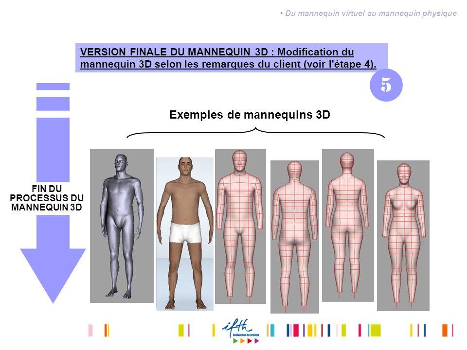 VERSION FINALE DU MANNEQUIN 3D : Modification du mannequin 3D selon les remarques du client (voir l'étape 4). 5 Exemples de mannequins 3D FIN DU PROCE