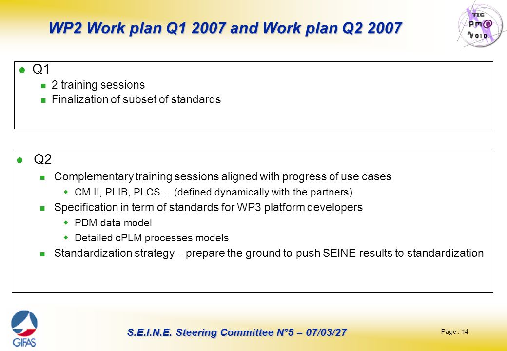 Page : 14 S.E.I.N.E. Steering Committee N°5 – 07/03/27 WP2 Work plan Q1 2007 and Work plan Q2 2007 Q1 2 training sessions Finalization of subset of st