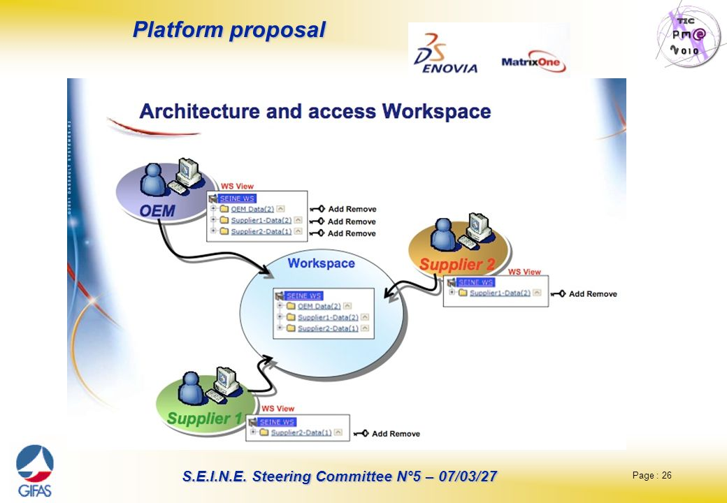 Page : 26 S.E.I.N.E. Steering Committee N°5 – 07/03/27 Platform proposal