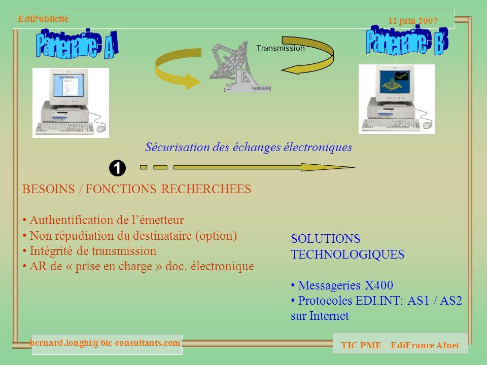 11 juin 2007 bernard.longhi@blc-consultants.com TIC PME – EdiFrance Afnet EdiPublicité Transmission 1 Sécurisation des échanges électroniques BESOINS / FONCTIONS RECHERCHEES Authentification de lémetteur Non répudiation du destinataire (option) Intégrité de transmission AR de « prise en charge » doc.