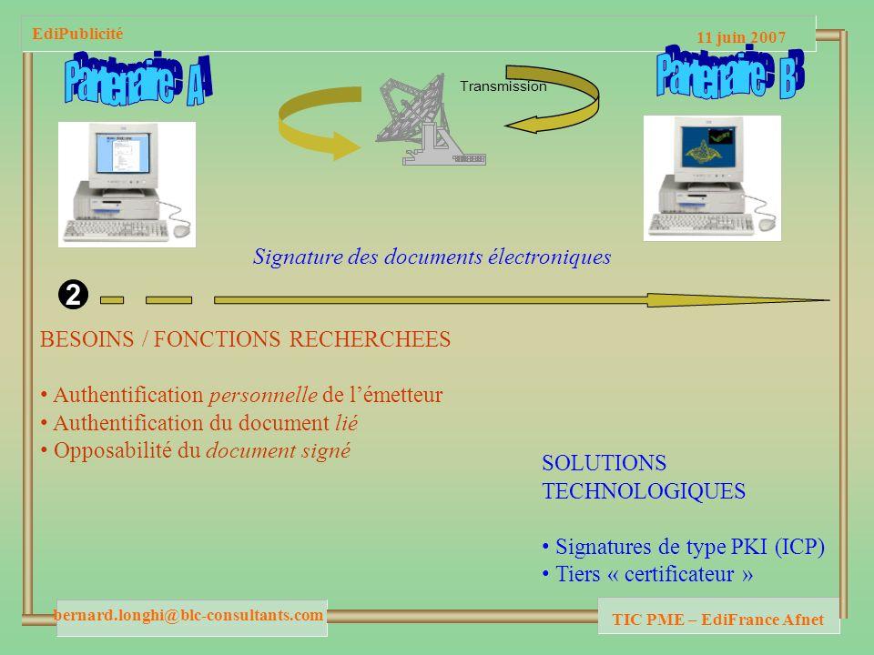 11 juin 2007 bernard.longhi@blc-consultants.com TIC PME – EdiFrance Afnet EdiPublicité Transmission BESOINS / FONCTIONS RECHERCHEES Authentification personnelle de lémetteur Authentification du document lié Opposabilité du document signé SOLUTIONS TECHNOLOGIQUES Signatures de type PKI (ICP) Tiers « certificateur » Signature des documents électroniques 2