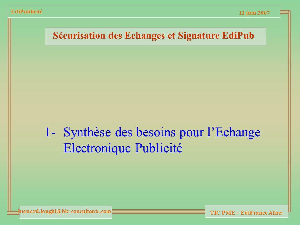 11 juin 2007 bernard.longhi@blc-consultants.com TIC PME – EdiFrance Afnet EdiPublicité Sécurisation des Echanges et Signature EdiPub 1-Synthèse des besoins pour lEchange Electronique Publicité