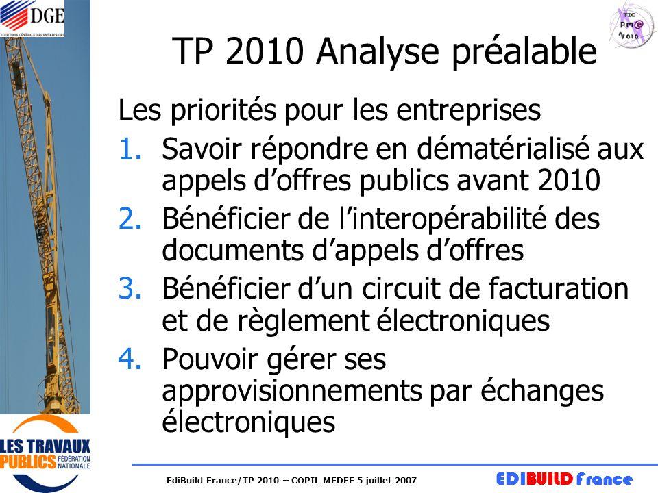 EDIBUILD France EdiBuild France/TP 2010 – COPIL MEDEF 5 juillet 2007 TP 2010 Analyse préalable Les priorités pour les entreprises 1.Savoir répondre en