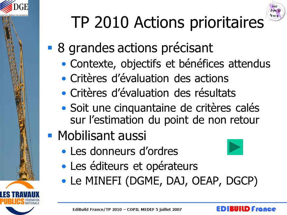 EDIBUILD France EdiBuild France/TP 2010 – COPIL MEDEF 5 juillet 2007 TP 2010 Actions prioritaires 8 grandes actions précisant Contexte, objectifs et b