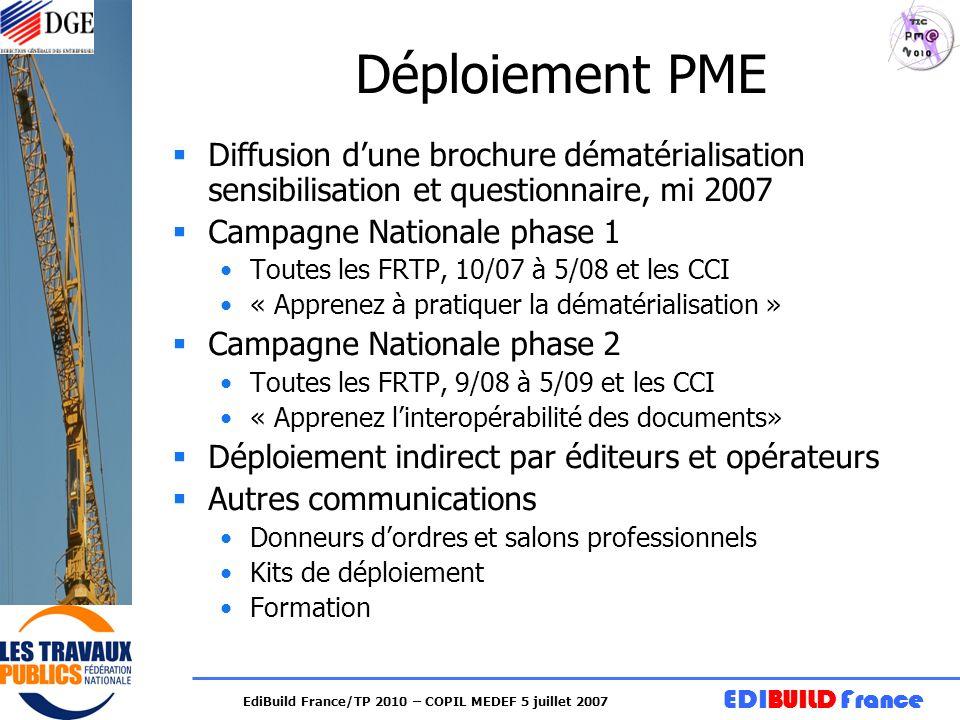 EDIBUILD France EdiBuild France/TP 2010 – COPIL MEDEF 5 juillet 2007 Déploiement PME Diffusion dune brochure dématérialisation sensibilisation et ques