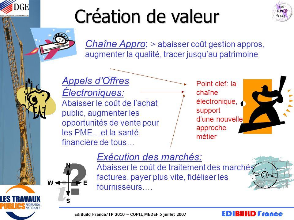 EDIBUILD France EdiBuild France/TP 2010 – COPIL MEDEF 5 juillet 2007 Création de valeur Chaîne Appro: > abaisser coût gestion appros, augmenter la qua
