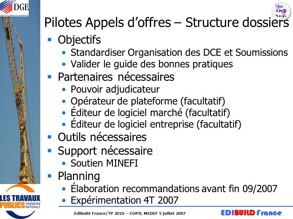 EDIBUILD France EdiBuild France/TP 2010 – COPIL MEDEF 5 juillet 2007 Pilotes Appels doffres – Structure dossiers Objectifs Standardiser Organisation d