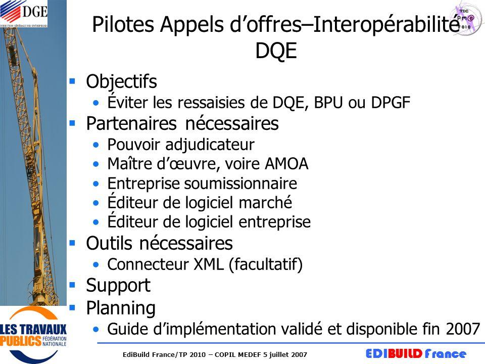 EDIBUILD France EdiBuild France/TP 2010 – COPIL MEDEF 5 juillet 2007 Pilotes Appels doffres–Interopérabilité DQE Objectifs Éviter les ressaisies de DQ