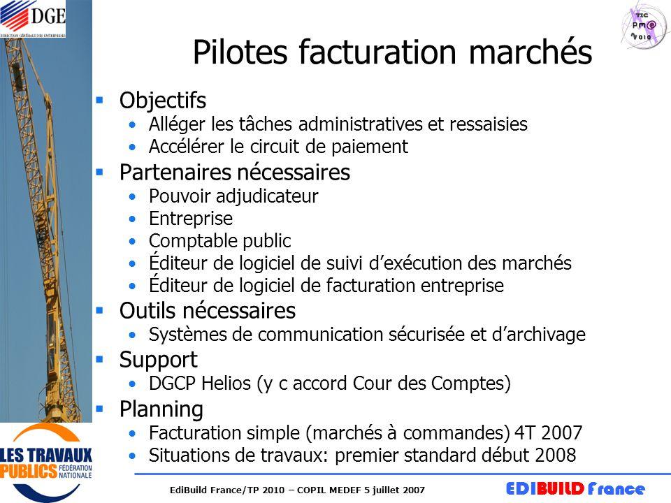 EDIBUILD France EdiBuild France/TP 2010 – COPIL MEDEF 5 juillet 2007 Pilotes facturation marchés Objectifs Alléger les tâches administratives et ressa