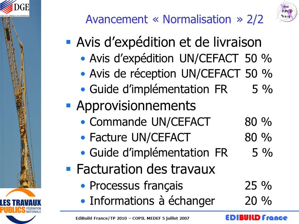 EDIBUILD France EdiBuild France/TP 2010 – COPIL MEDEF 5 juillet 2007 Avancement « Normalisation » 2/2 Avis dexpédition et de livraison Avis dexpéditio