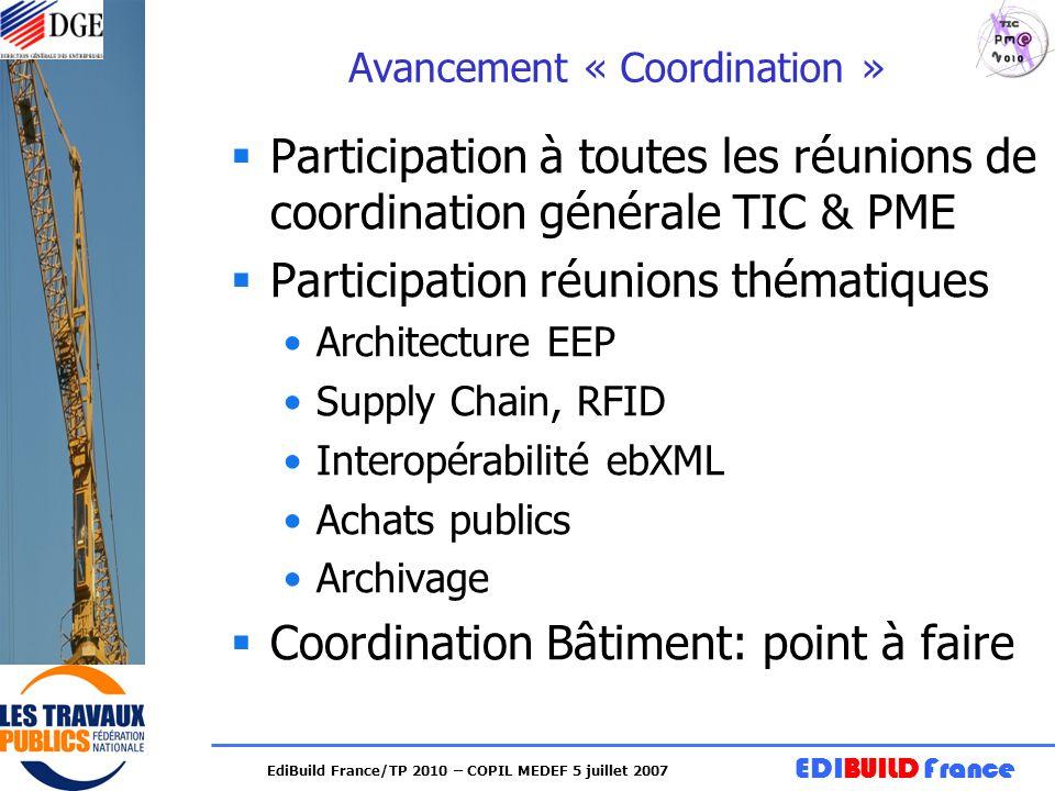 EDIBUILD France EdiBuild France/TP 2010 – COPIL MEDEF 5 juillet 2007 Avancement « Coordination » Participation à toutes les réunions de coordination g