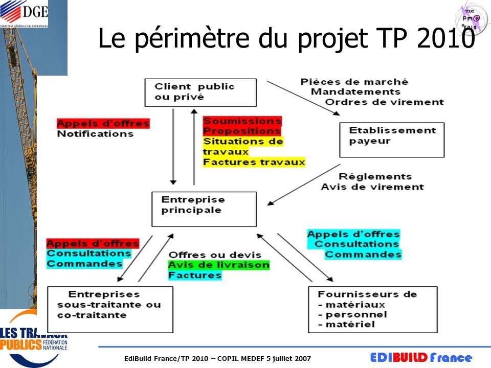 EDIBUILD France EdiBuild France/TP 2010 – COPIL MEDEF 5 juillet 2007 Le périmètre du projet TP 2010