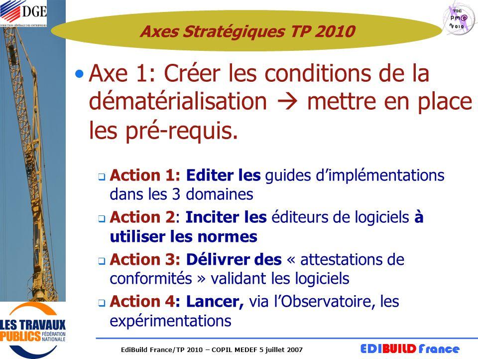 EDIBUILD France EdiBuild France/TP 2010 – COPIL MEDEF 5 juillet 2007 Axe 1: Créer les conditions de la dématérialisation mettre en place les pré-requi