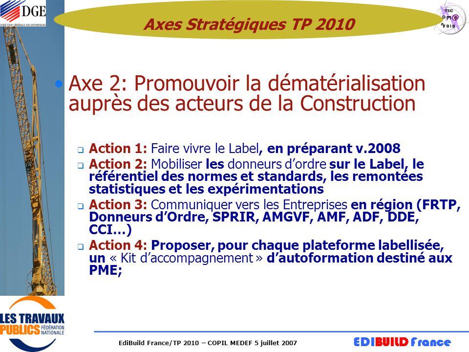 EDIBUILD France EdiBuild France/TP 2010 – COPIL MEDEF 5 juillet 2007 Axe 2: Promouvoir la dématérialisation auprès des acteurs de la Construction Acti