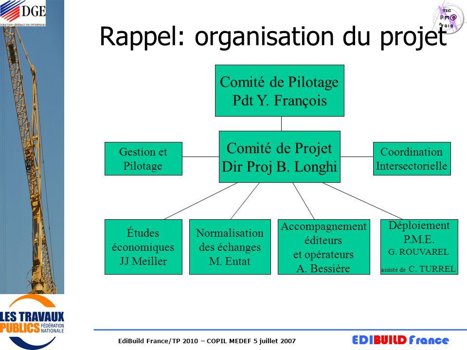 EDIBUILD France EdiBuild France/TP 2010 – COPIL MEDEF 5 juillet 2007 Rappel: organisation du projet Comité de Pilotage Pdt Y. François Comité de Proje