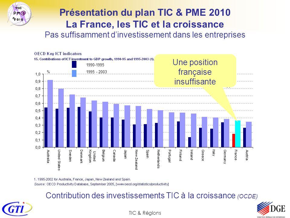TIC & Régions Une position française insuffisante 1990-1995 1995 - 2003 Présentation du plan TIC & PME 2010 La France, les TIC et la croissance Pas su