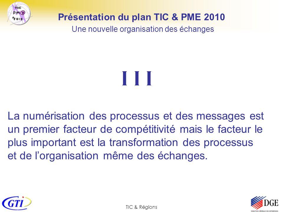 TIC & Régions I I I La numérisation des processus et des messages est un premier facteur de compétitivité mais le facteur le plus important est la tra