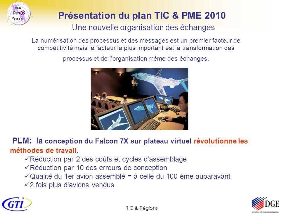 TIC & Régions Présentation du plan TIC & PME 2010 Une nouvelle organisation des échanges La numérisation des processus et des messages est un premier