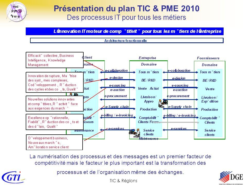 TIC & Régions Présentation du plan TIC & PME 2010 Des processus IT pour tous les métiers La numérisation des processus et des messages est un premier