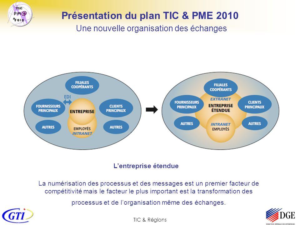 TIC & Régions La numérisation des processus et des messages est un premier facteur de compétitivité mais le facteur le plus important est la transform