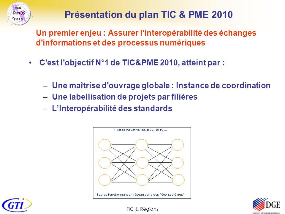 TIC & Régions Un premier enjeu : Assurer l'interopérabilité des échanges d'informations et des processus numériques C'est l'objectif N°1 de TIC&PME 20