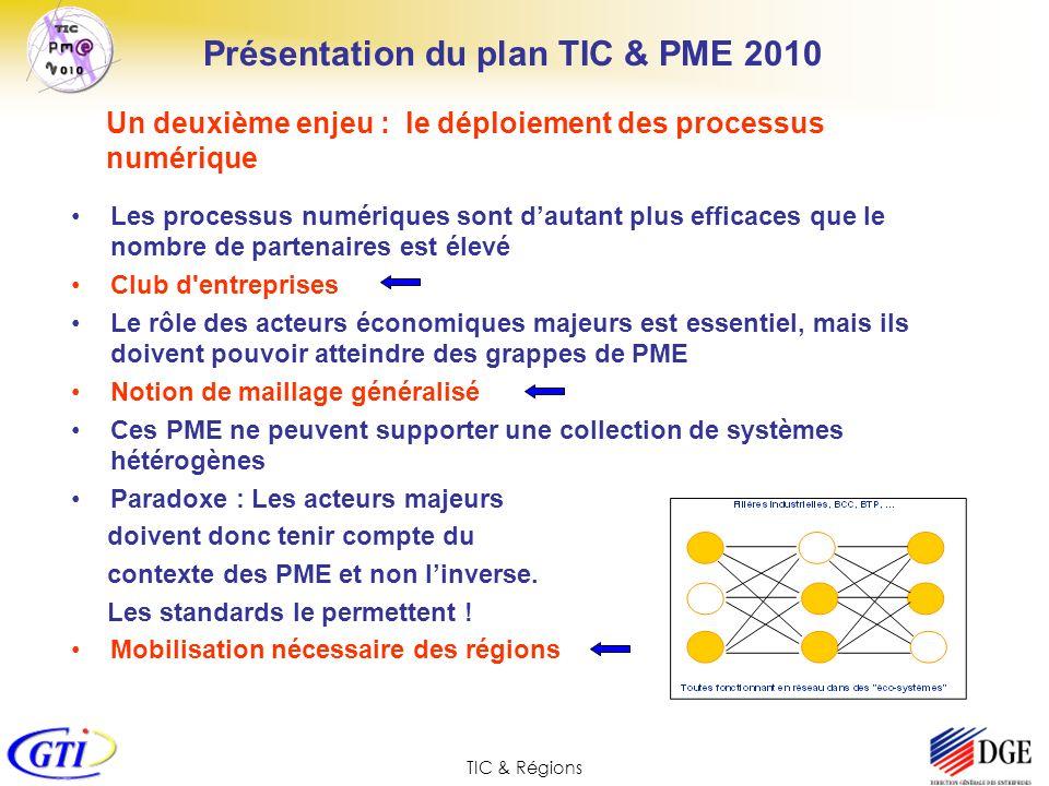 TIC & Régions Un deuxième enjeu : le déploiement des processus numérique Les processus numériques sont dautant plus efficaces que le nombre de partena