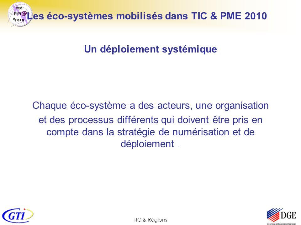 TIC & Régions Un déploiement systémique Chaque éco-système a des acteurs, une organisation et des processus différents qui doivent être pris en compte