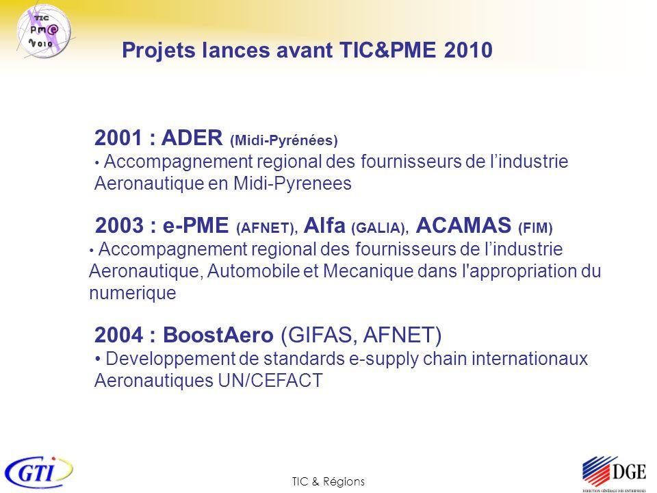 TIC & Régions 2003 : e-PME (AFNET), Alfa (GALIA), ACAMAS (FIM) Accompagnement regional des fournisseurs de lindustrie Aeronautique, Automobile et Meca