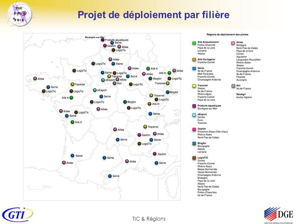 TIC & Régions Projet de déploiement par filière